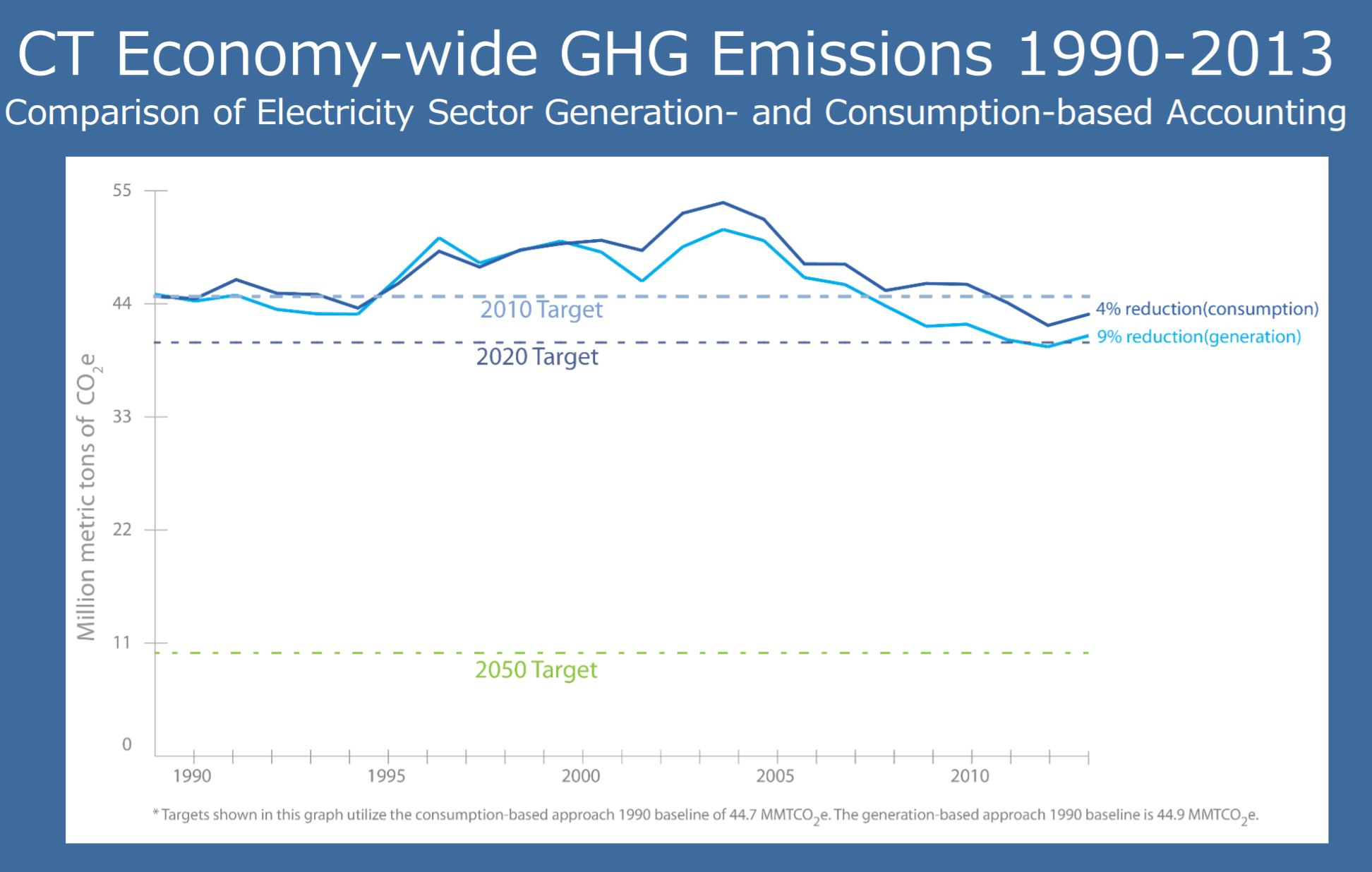 energy-goals-graph